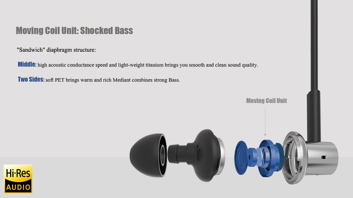 Moving Coil Unit: Shocked Bass