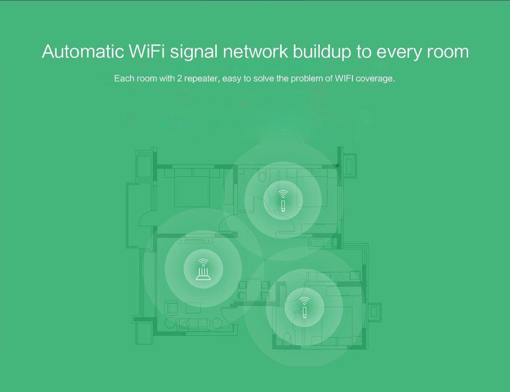 Xiaomi WIFI Repeater 2